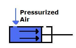 Air Cylinder Diagram 2