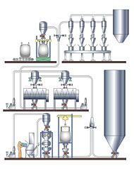 Pneumatic Conveyor Illustration