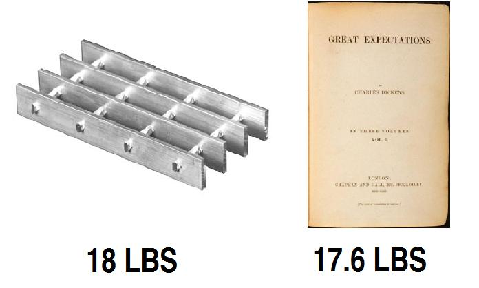 Grating & Book Weight